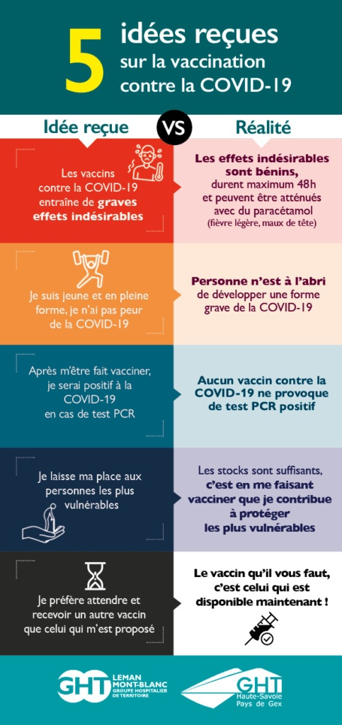 Info vaccination 3